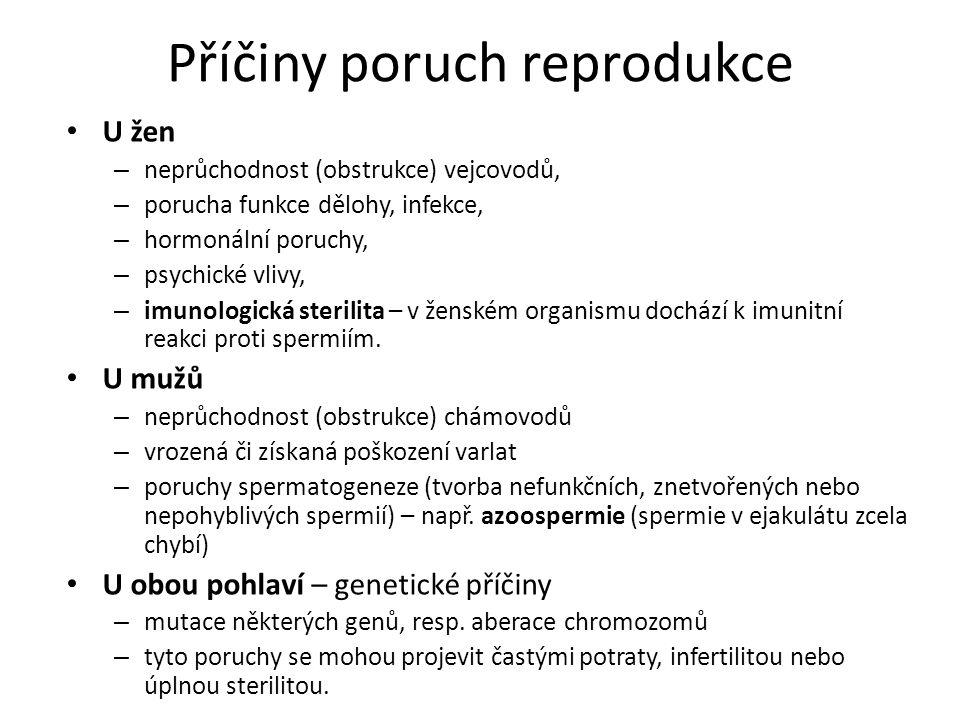 Příčiny poruch reprodukce