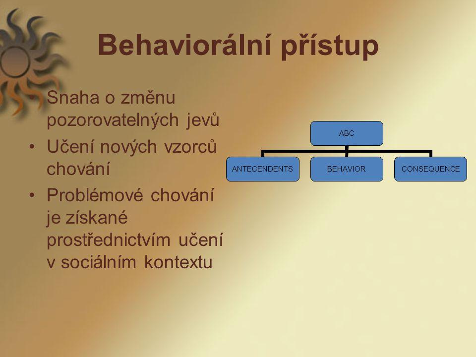 Behaviorální přístup Snaha o změnu pozorovatelných jevů