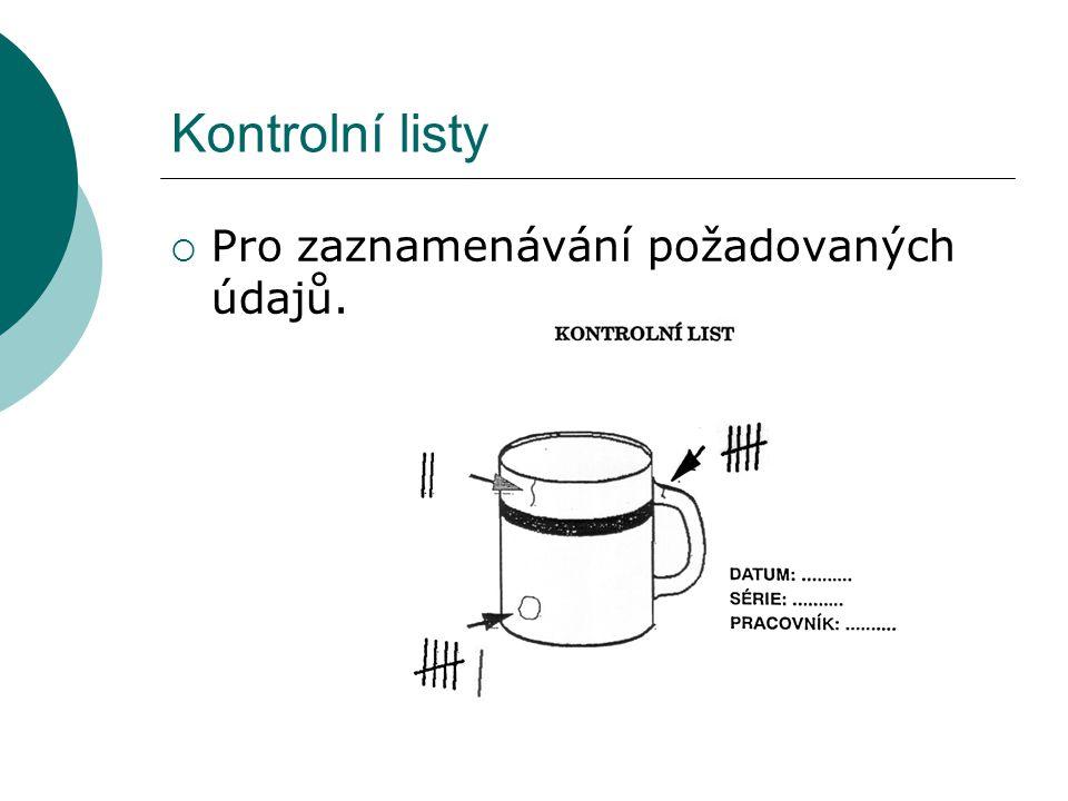 Kontrolní listy Pro zaznamenávání požadovaných údajů.