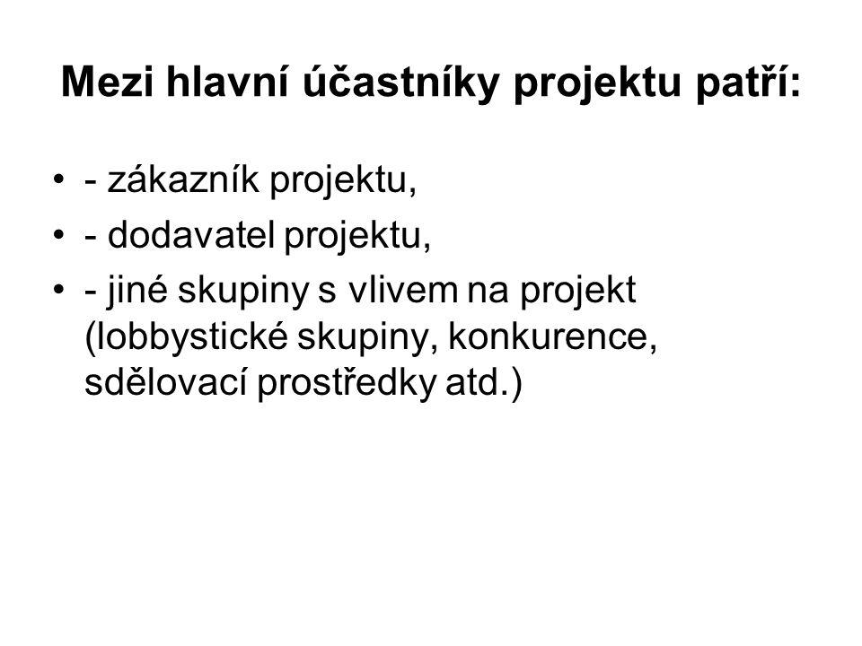 Mezi hlavní účastníky projektu patří: