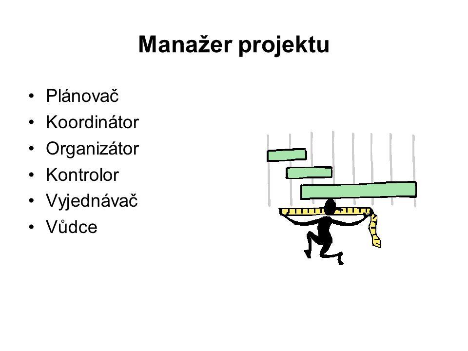 Manažer projektu Plánovač Koordinátor Organizátor Kontrolor Vyjednávač