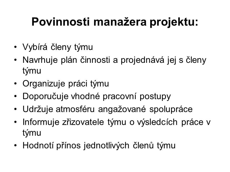 Povinnosti manažera projektu:
