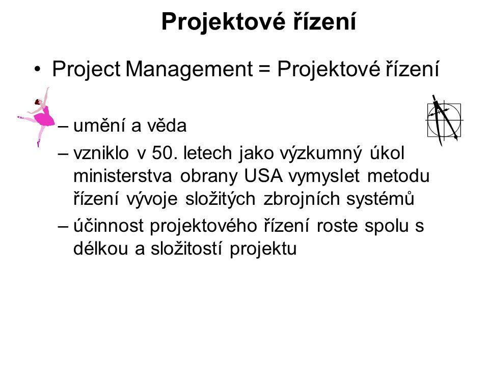 Projektové řízení Project Management = Projektové řízení umění a věda