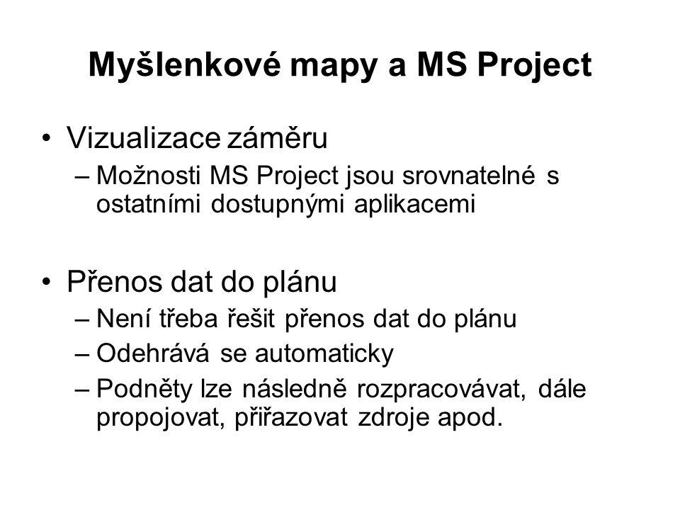 Myšlenkové mapy a MS Project