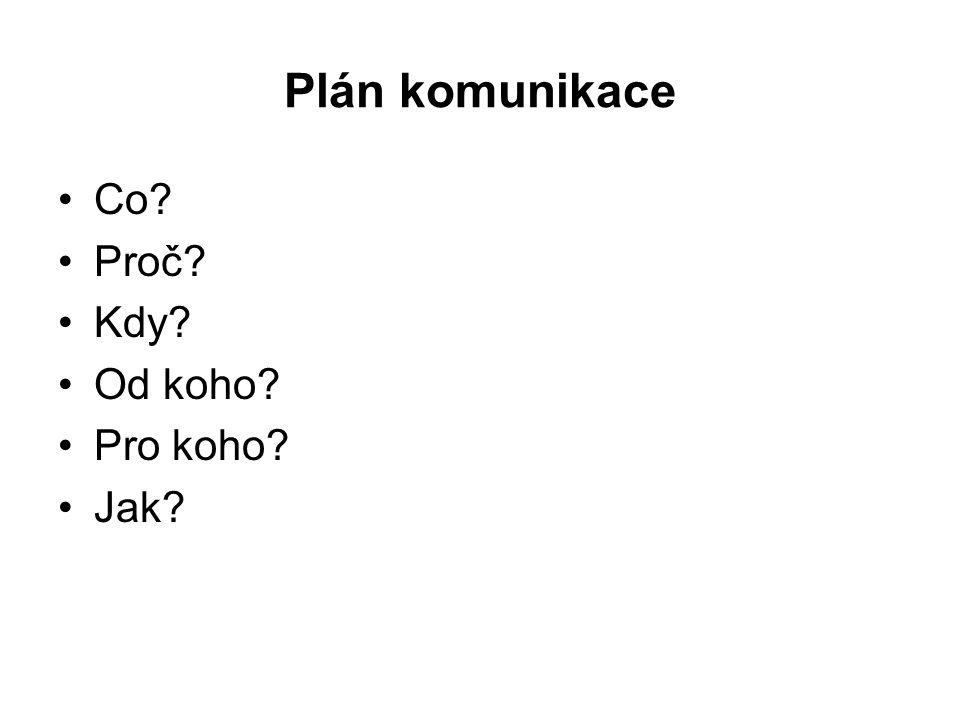 Plán komunikace Co Proč Kdy Od koho Pro koho Jak