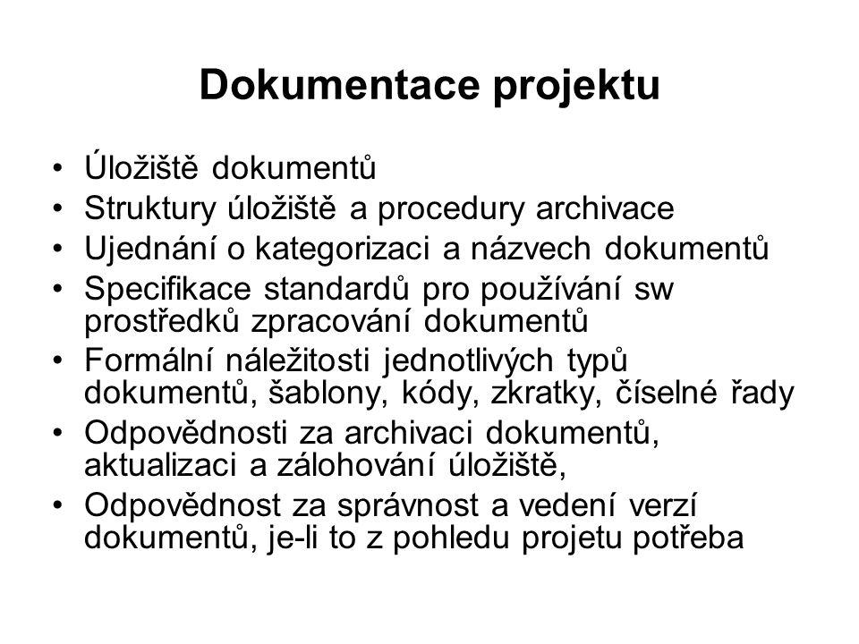 Dokumentace projektu Úložiště dokumentů
