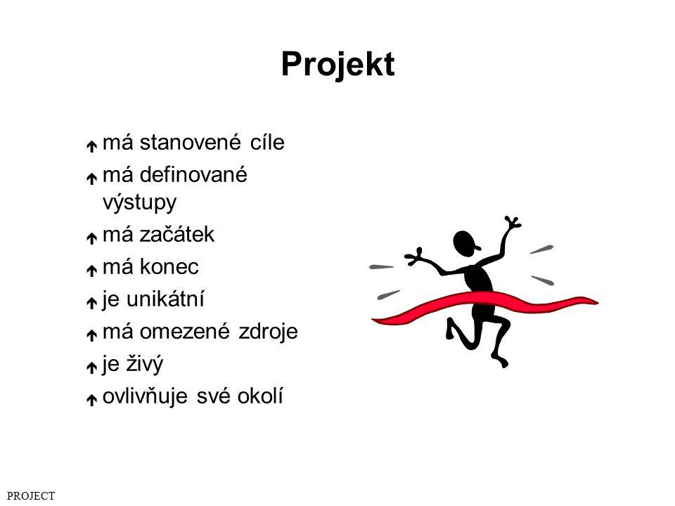Projekt má stanovené cíle má definované výstupy má začátek má konec