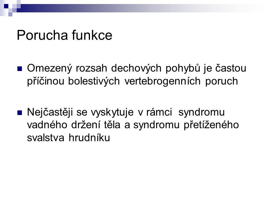 Porucha funkce Omezený rozsah dechových pohybů je častou příčinou bolestivých vertebrogenních poruch.