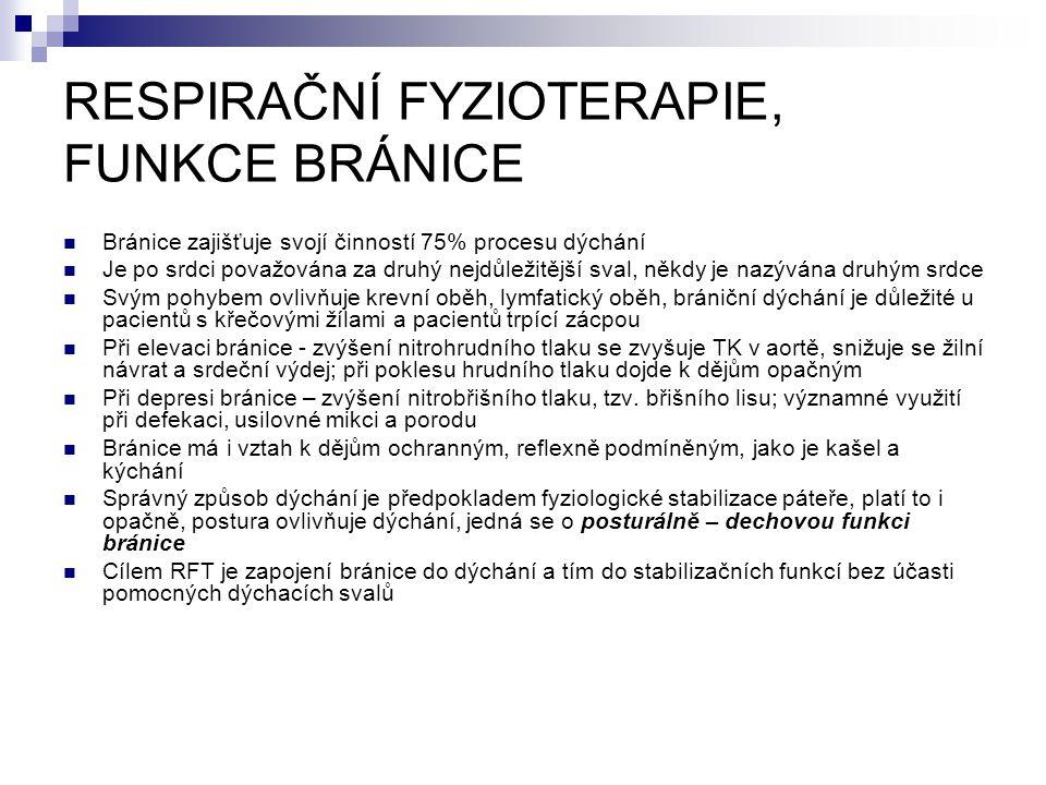 RESPIRAČNÍ FYZIOTERAPIE, FUNKCE BRÁNICE