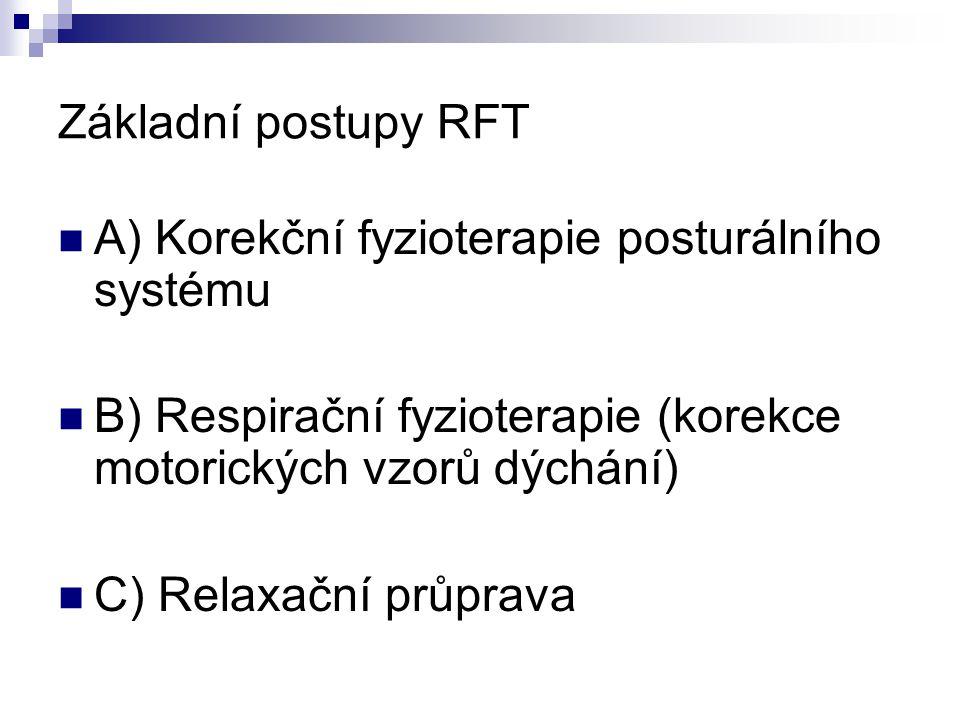 Základní postupy RFT A) Korekční fyzioterapie posturálního systému. B) Respirační fyzioterapie (korekce motorických vzorů dýchání)