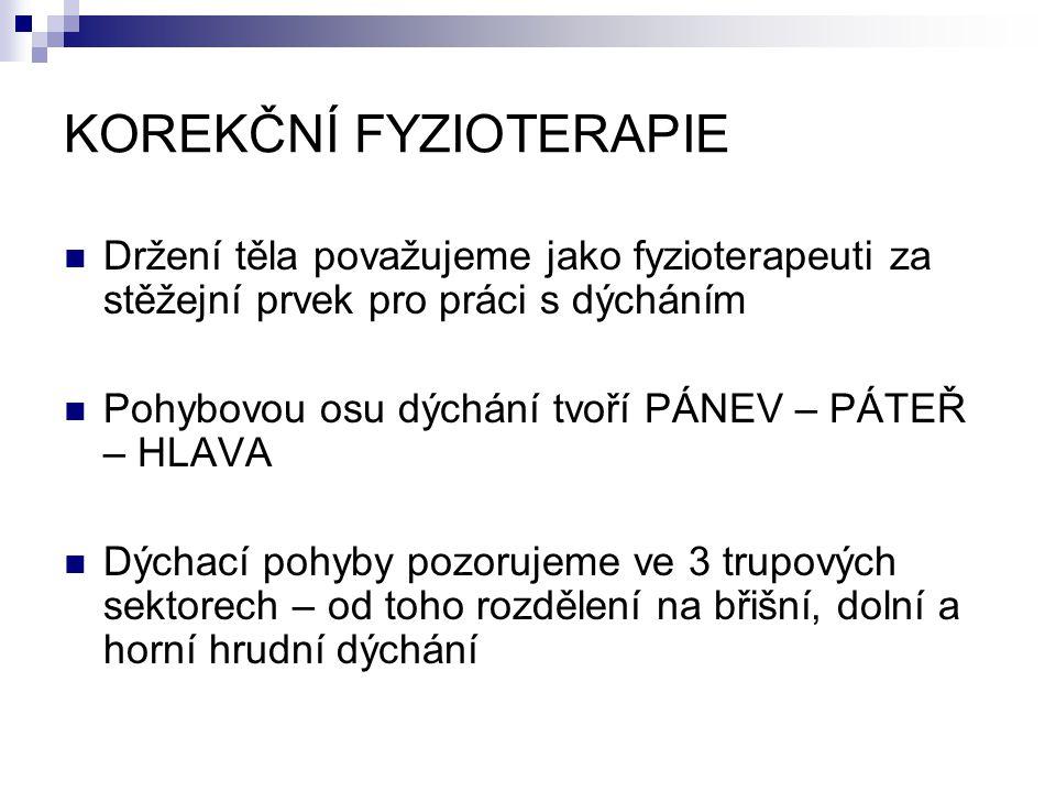 KOREKČNÍ FYZIOTERAPIE