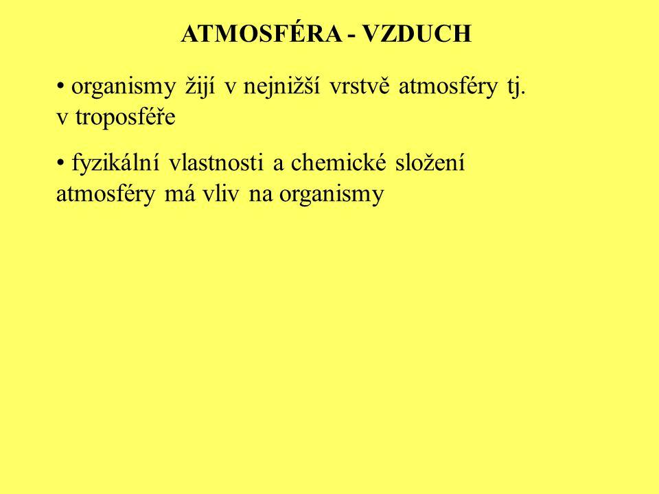 ATMOSFÉRA - VZDUCH organismy žijí v nejnižší vrstvě atmosféry tj. v troposféře.