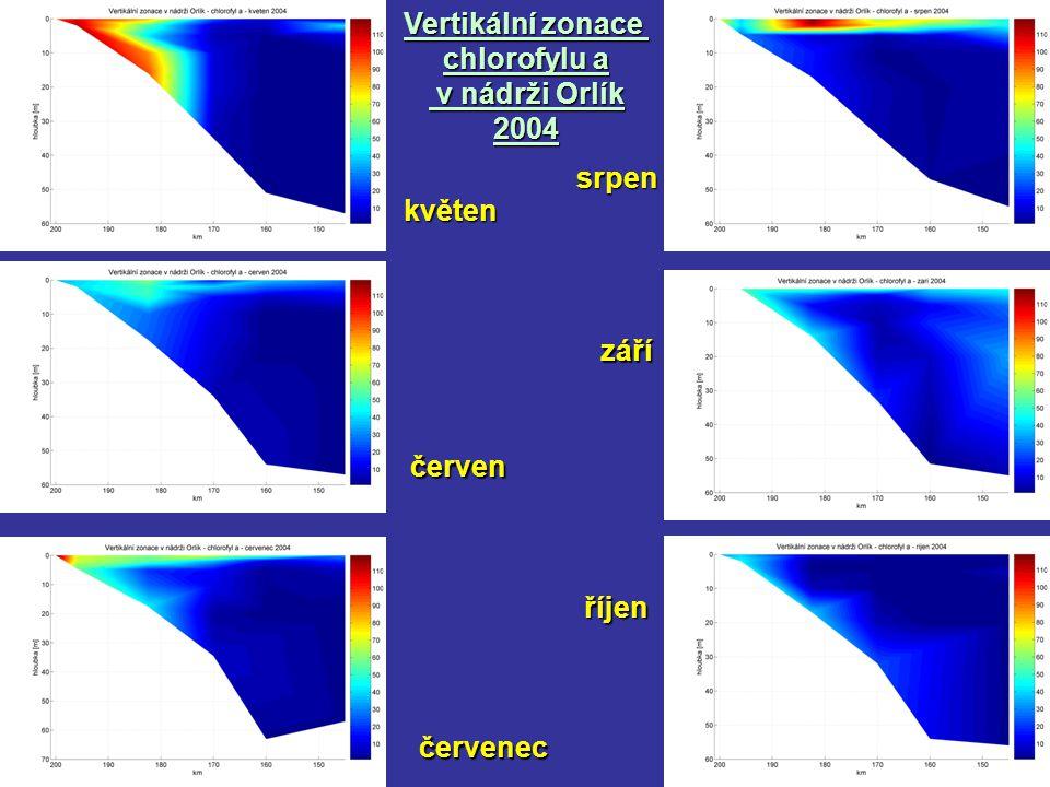 Vertikální zonace chlorofylu a v nádrži Orlík