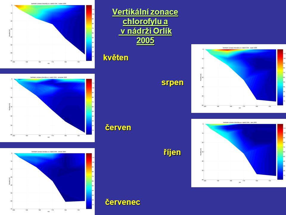 Vertikální zonace chlorofylu a v nádrži Orlík 2005