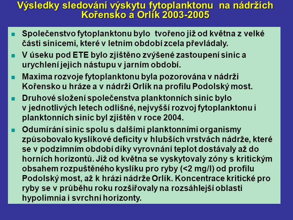 Výsledky sledování výskytu fytoplanktonu na nádržích Kořensko a Orlík 2003-2005