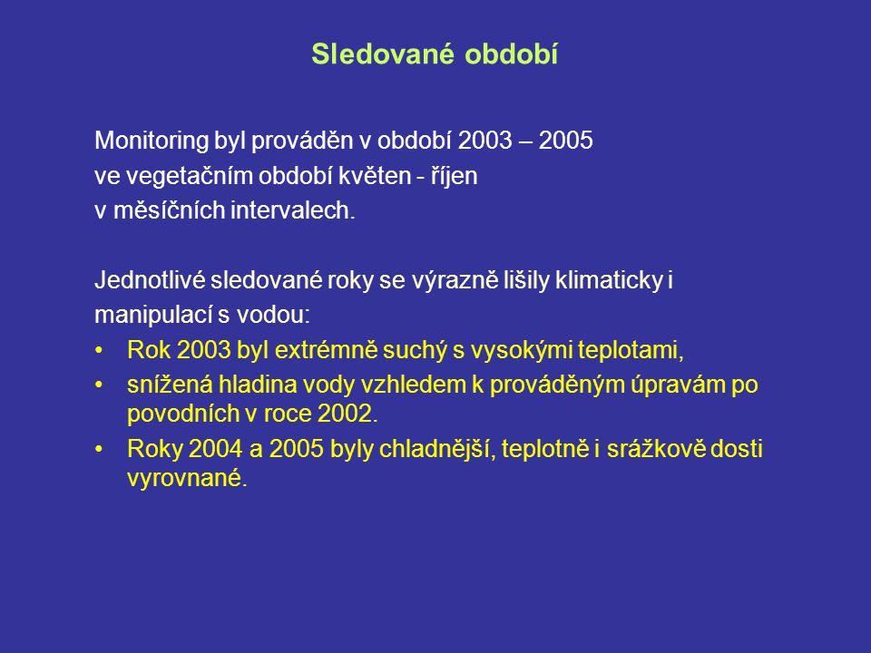 Sledované období Monitoring byl prováděn v období 2003 – 2005
