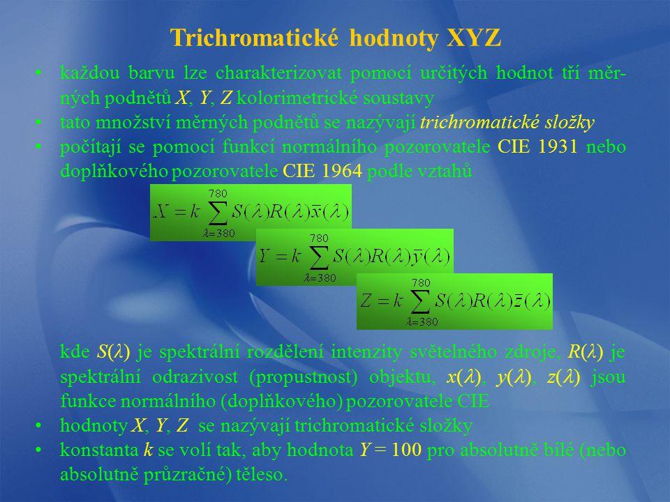 Trichromatické hodnoty XYZ