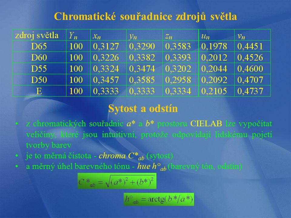 Chromatické souřadnice zdrojů světla