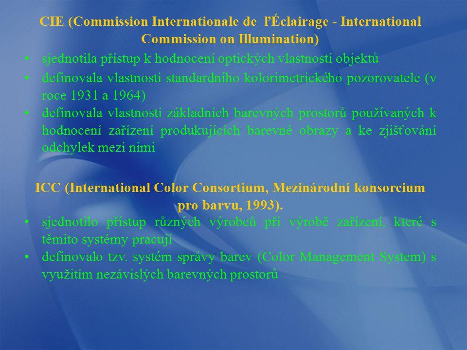 CIE (Commission Internationale de ľÉclairage - International Commission on Illumination)