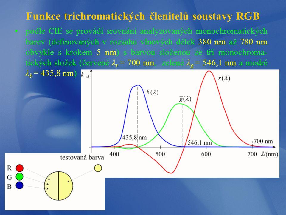 Funkce trichromatických členitelů soustavy RGB