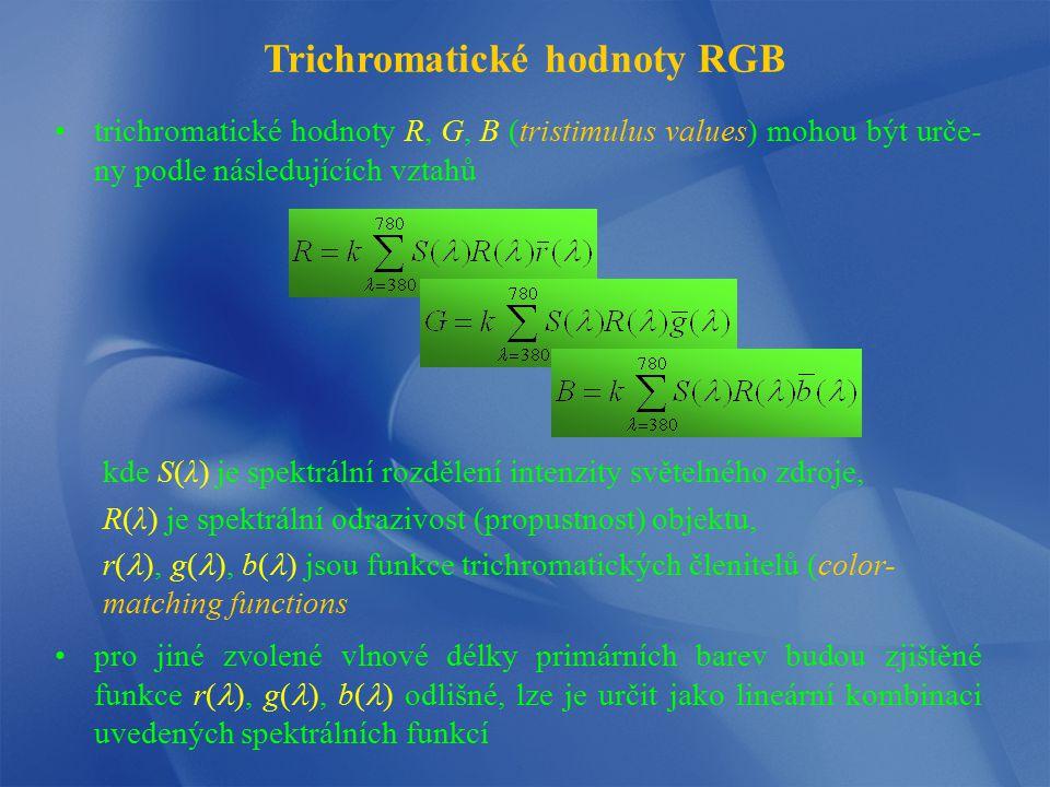 Trichromatické hodnoty RGB