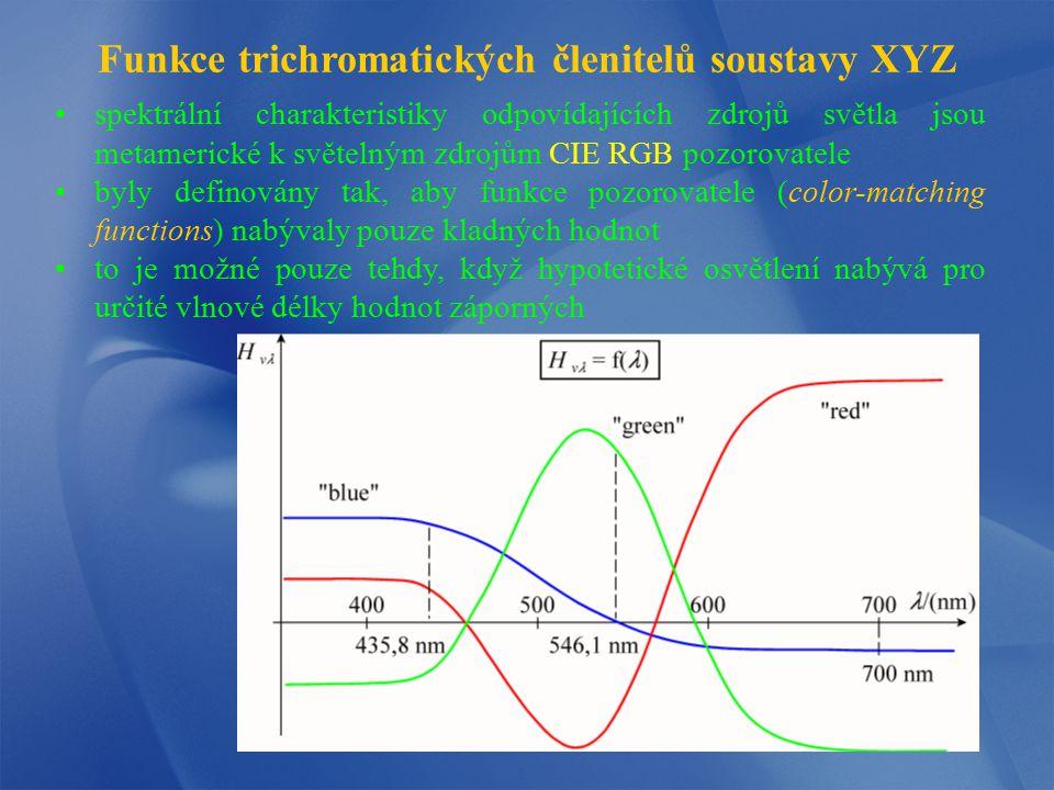 Funkce trichromatických členitelů soustavy XYZ