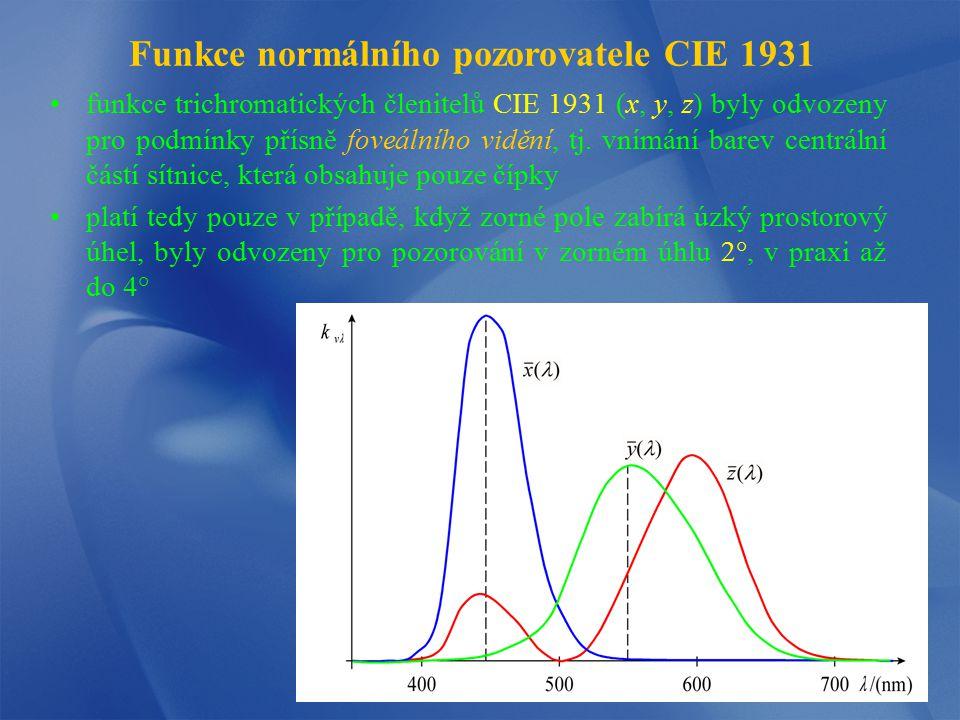 Funkce normálního pozorovatele CIE 1931