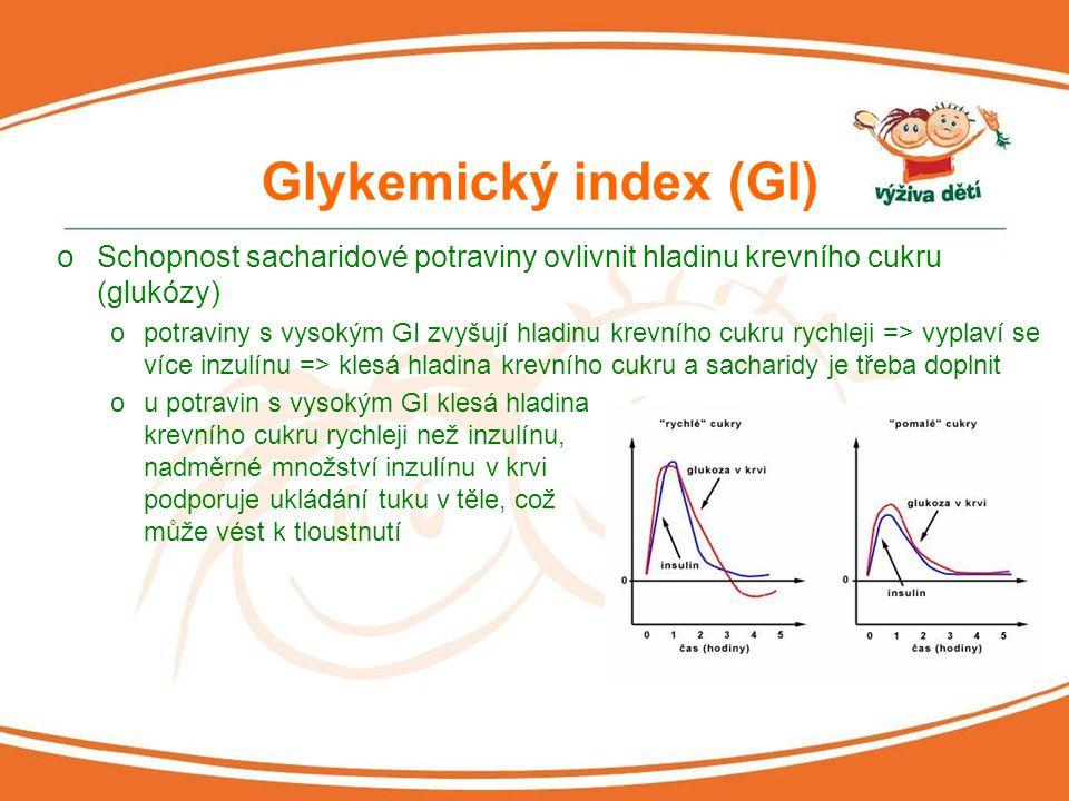 Glykemický index (GI) Schopnost sacharidové potraviny ovlivnit hladinu krevního cukru (glukózy)