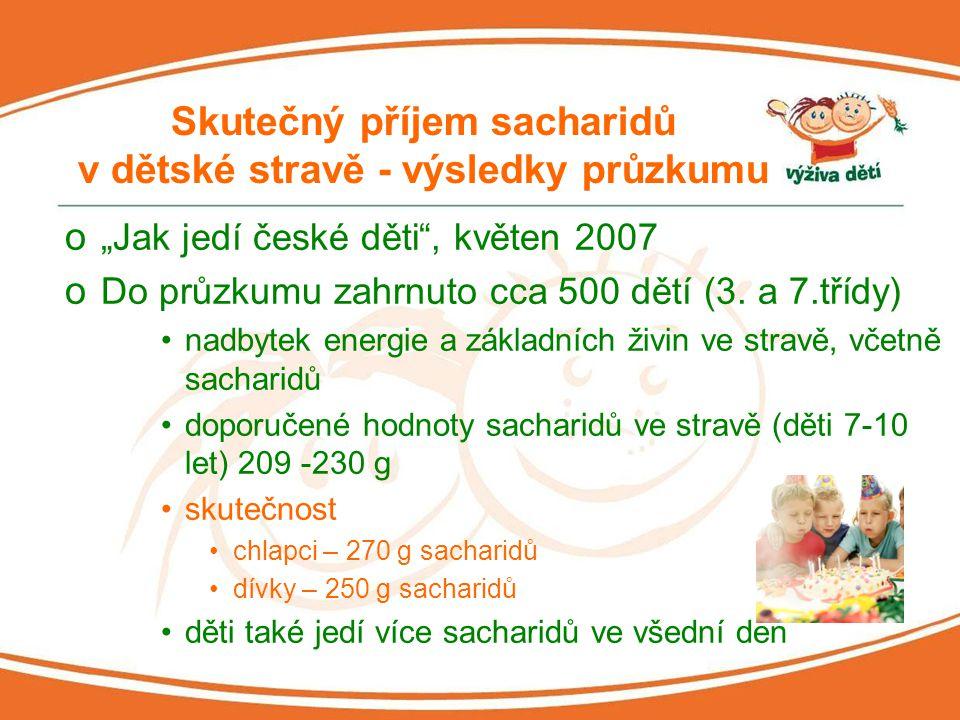 Skutečný příjem sacharidů v dětské stravě - výsledky průzkumu