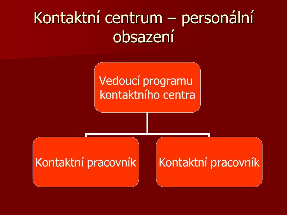 Kontaktní centrum – personální obsazení