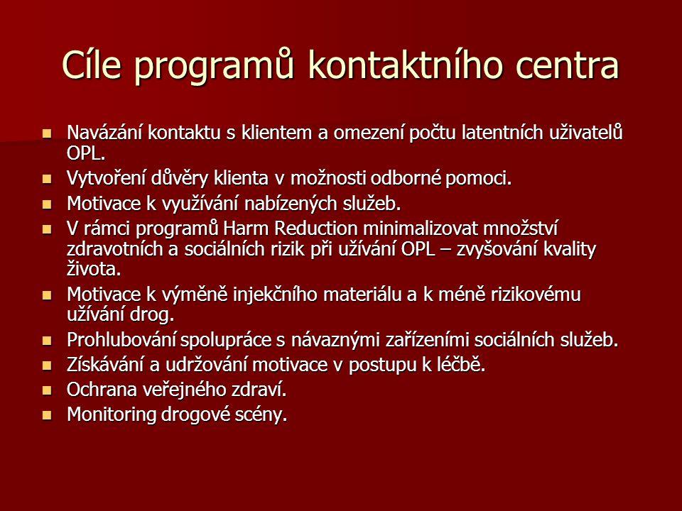 Cíle programů kontaktního centra