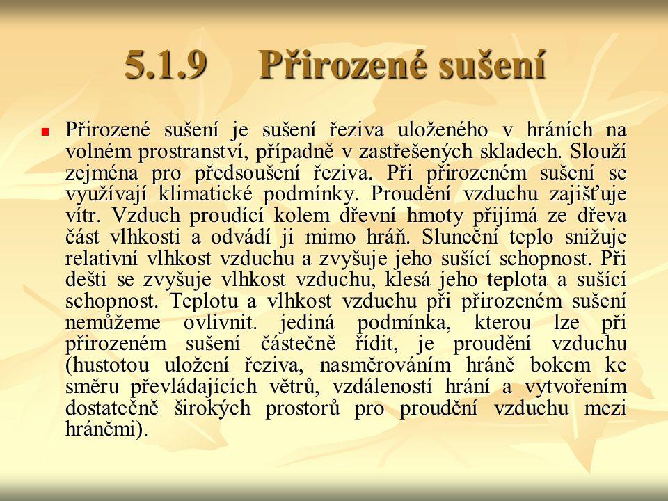 5.1.9 Přirozené sušení