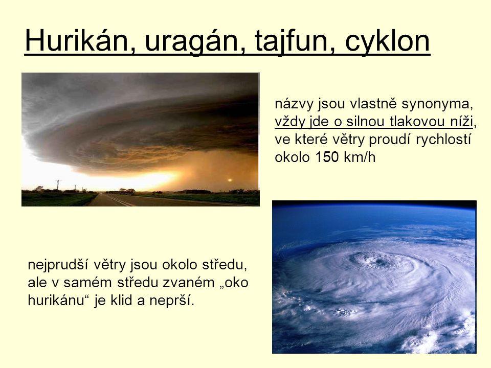 Hurikán, uragán, tajfun, cyklon