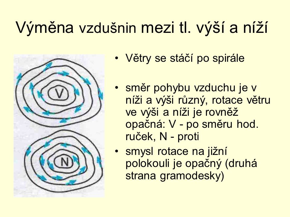 Výměna vzdušnin mezi tl. výší a níží