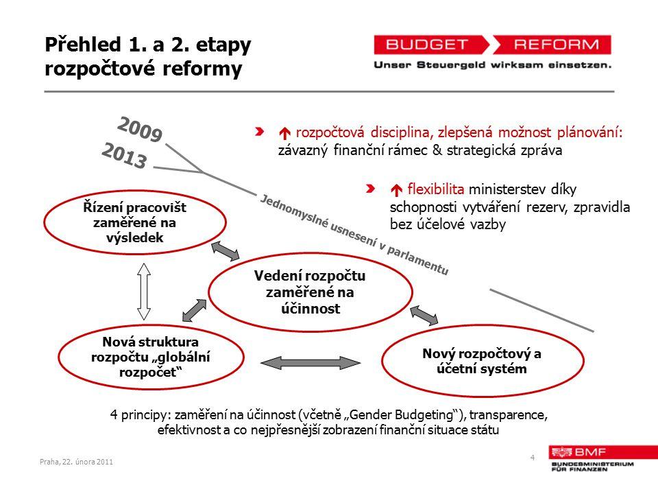 Přehled 1. a 2. etapy rozpočtové reformy