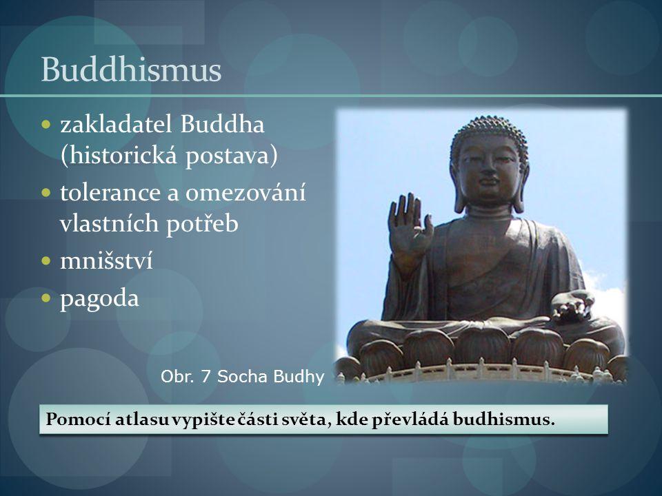 Buddhismus zakladatel Buddha (historická postava)