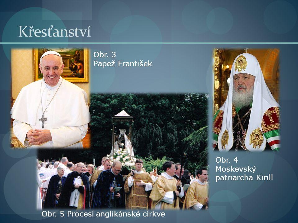 Křesťanství Obr. 3 Papež František Obr. 4 Moskevský patriarcha Kirill