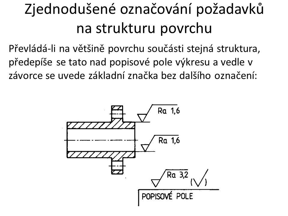 Zjednodušené označování požadavků na strukturu povrchu