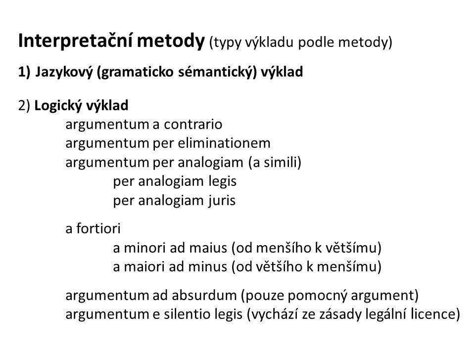 Interpretační metody (typy výkladu podle metody)