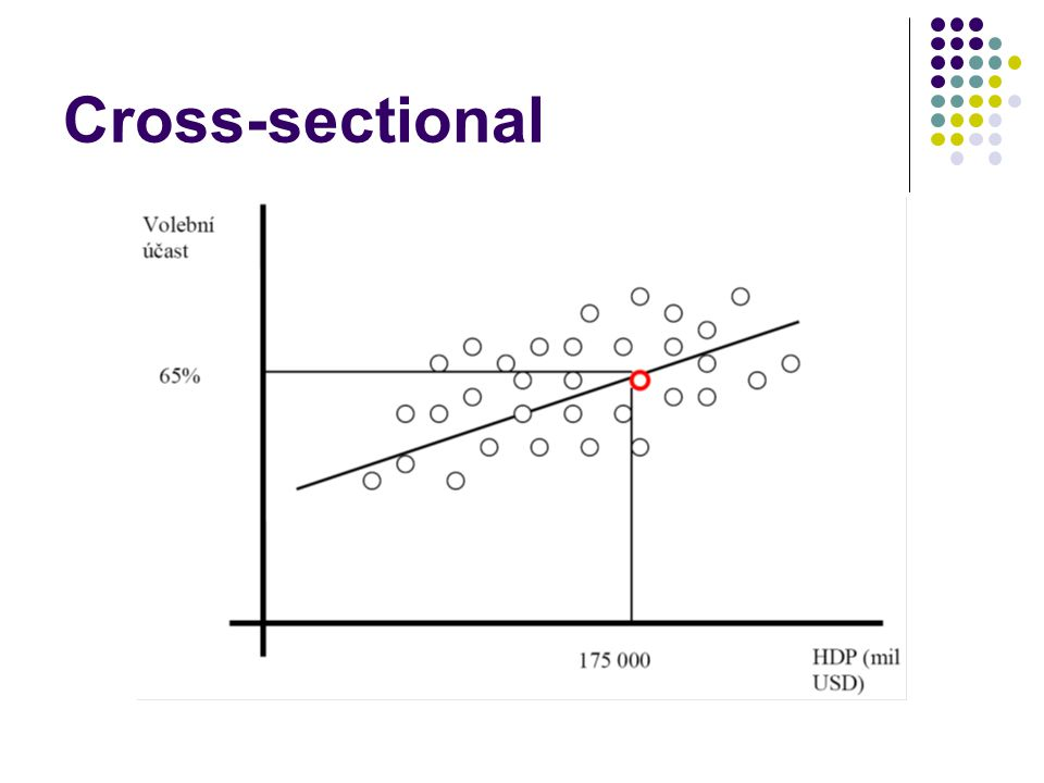 Cross-sectional