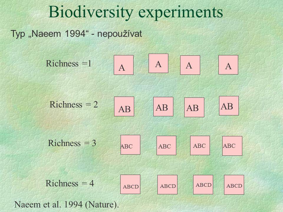 Biodiversity experiments