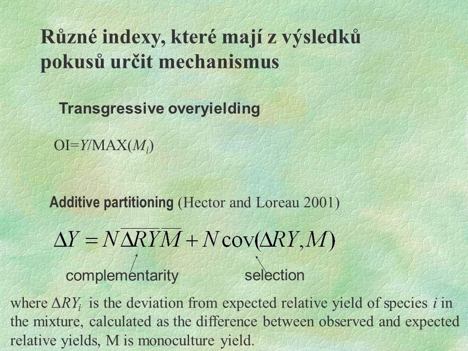 Různé indexy, které mají z výsledků pokusů určit mechanismus