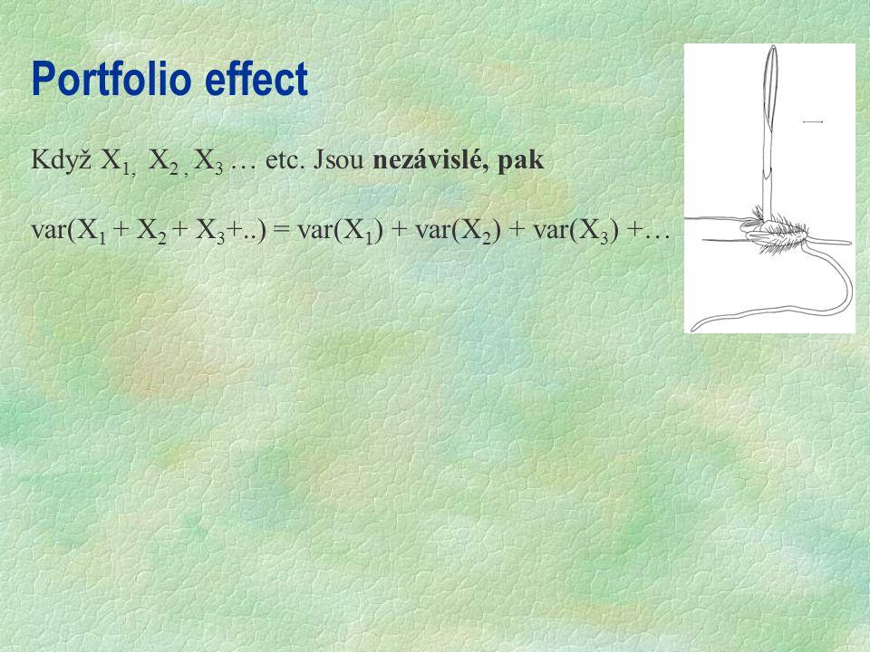 Portfolio effect Když X1, X2 , X3 … etc. Jsou nezávislé, pak