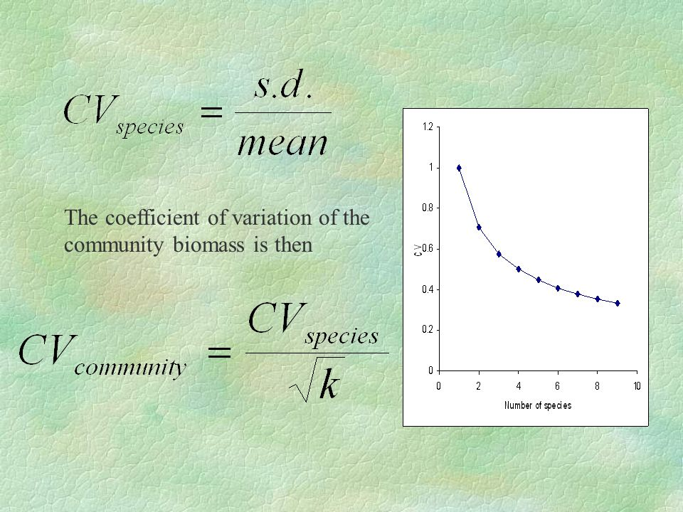 The coefficient of variation of the community biomass is then