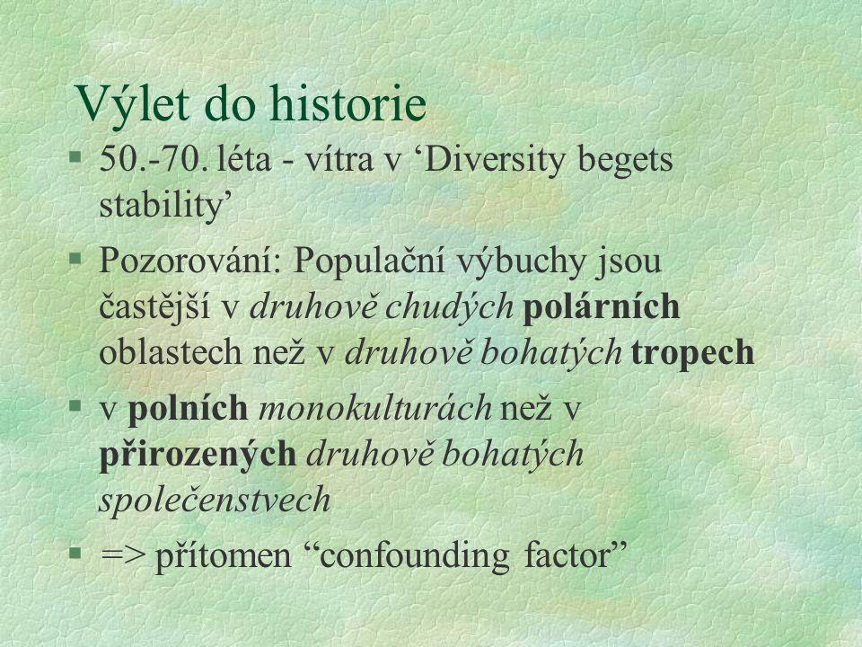 Výlet do historie 50.-70. léta - vítra v 'Diversity begets stability'