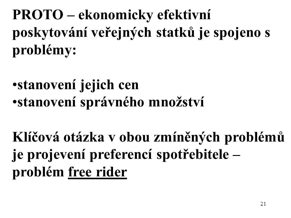 PROTO – ekonomicky efektivní poskytování veřejných statků je spojeno s problémy:
