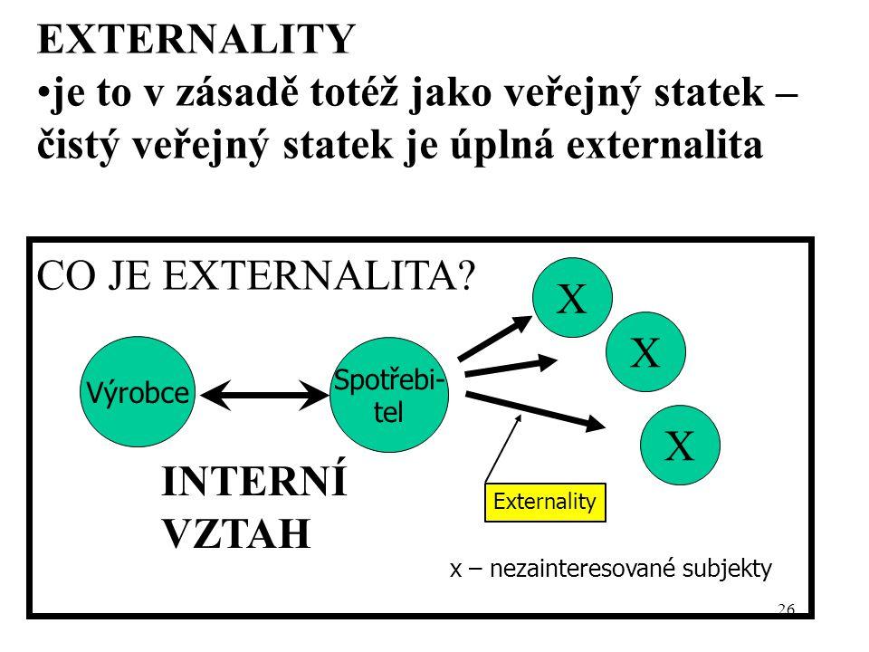 EXTERNALITY je to v zásadě totéž jako veřejný statek – čistý veřejný statek je úplná externalita. CO JE EXTERNALITA