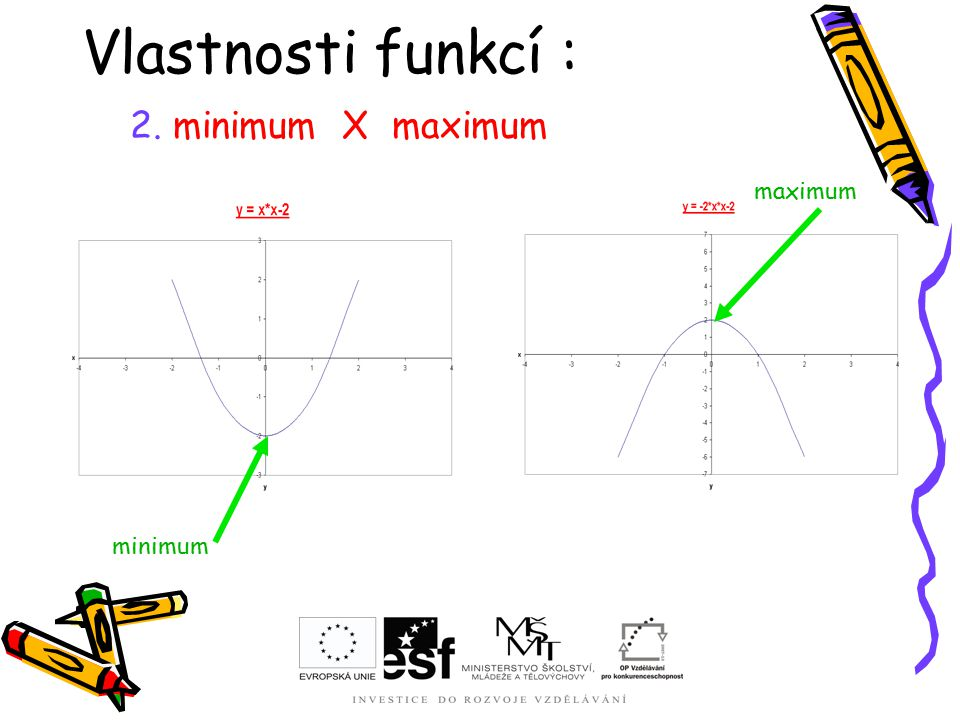 Vlastnosti funkcí : 2. minimum X maximum