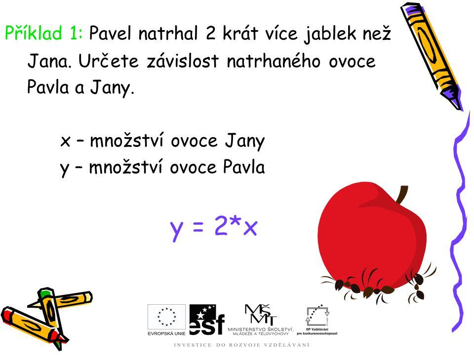 Příklad 1: Pavel natrhal 2 krát více jablek než