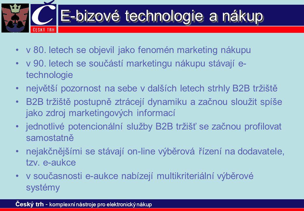 E-bizové technologie a nákup